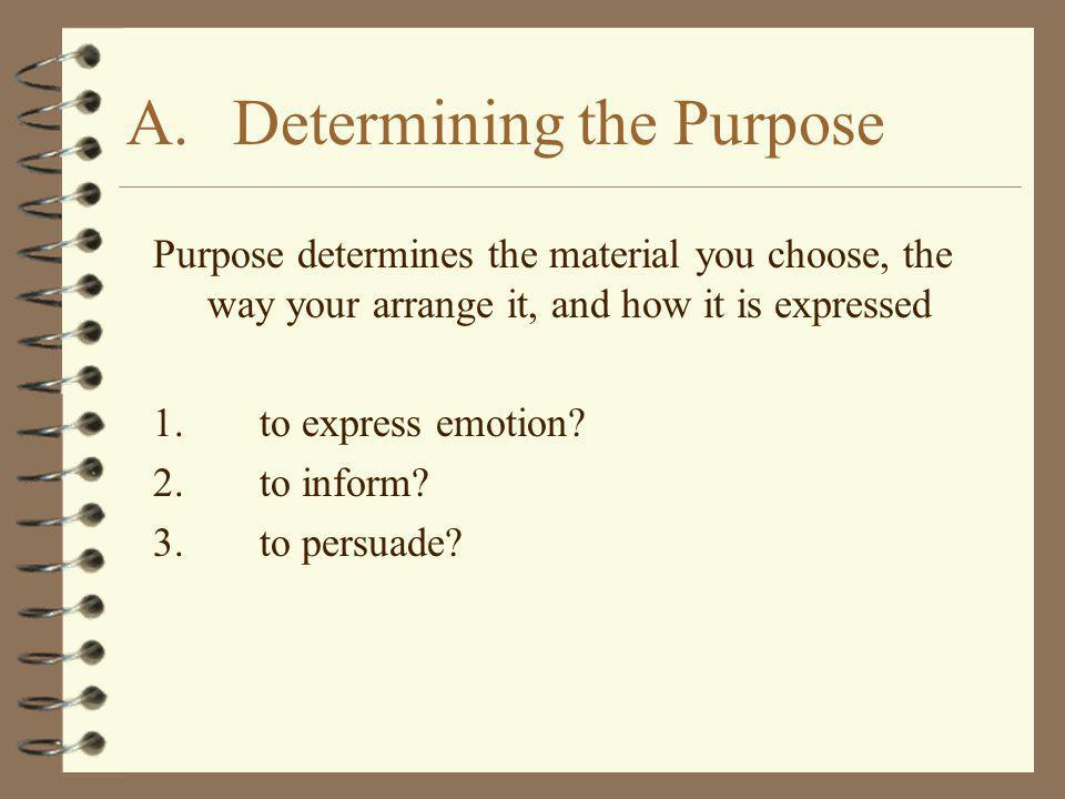 A.Determining the Purpose Purpose determines the material you choose, the way your arrange it, and how it is expressed 1.to express emotion? 2.to info