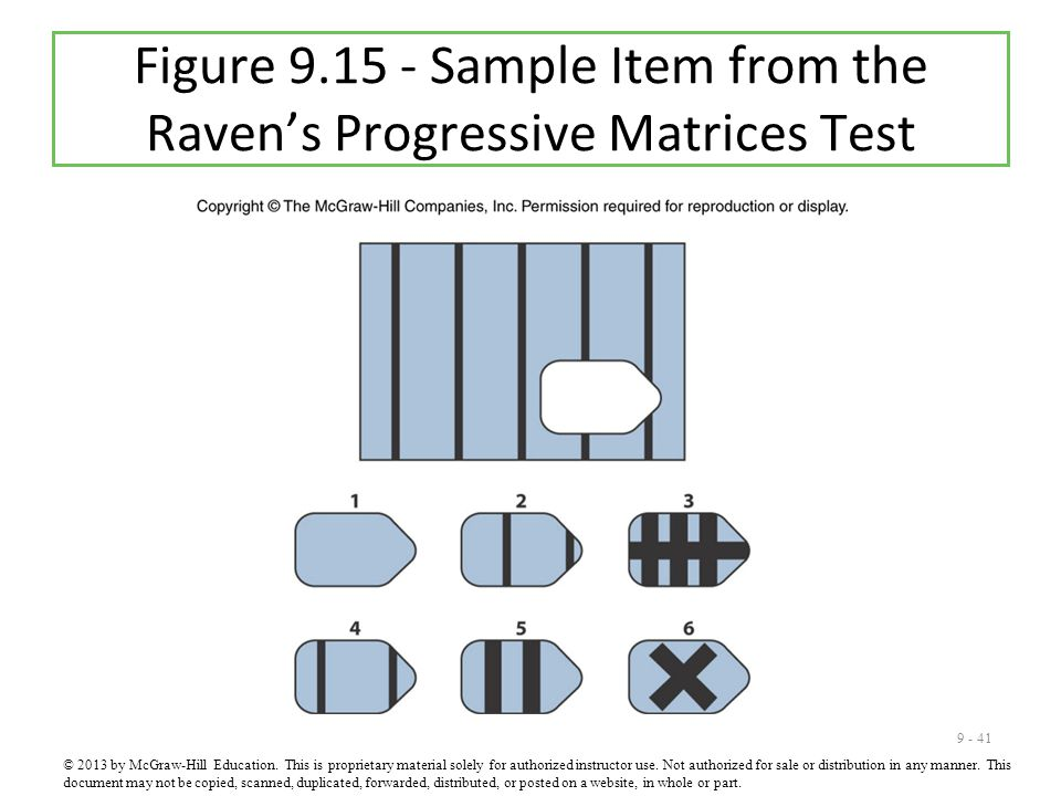 9 - 41 Figure 9.15 - Sample Item from the Raven's Progressive Matrices Test © 2013 by McGraw-Hill Education.