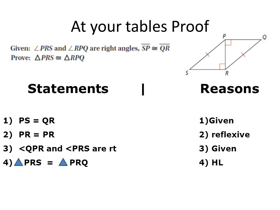 At your tables Proof Statements| Reasons 1)PS = QR 1)Given 2)PR = PR2) reflexive 3)<QPR and <PRS are rt3) Given 4) PRS = PRQ4) HL
