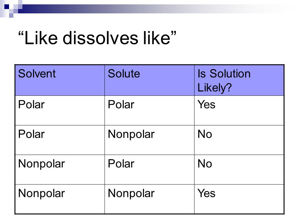 """Like dissolves like"" SolventSoluteIs Solution Likely? Polar Yes PolarNonpolarNo NonpolarPolarNo Nonpolar Yes"