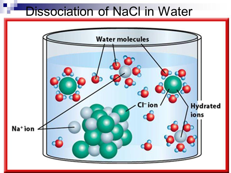 Dissociation of NaCl