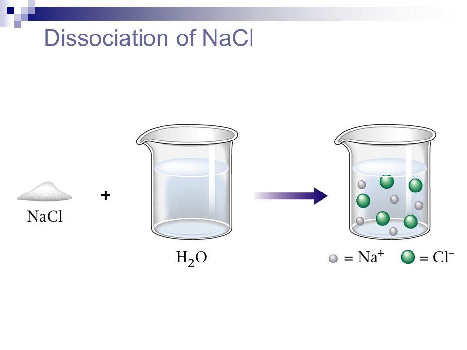 Movie Clip- Dissociation of Salt in Water http://www.youtube.com/watch?v=EBfGcTAJF4o