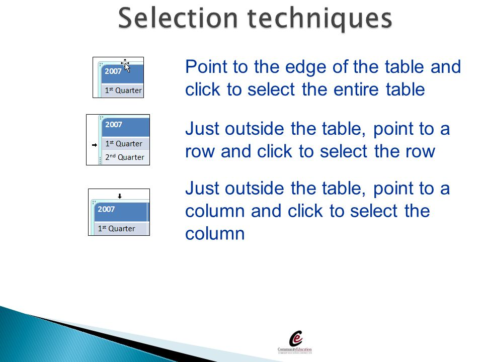 Point to the edge of the table and click to select the entire table Just outside the table, point to a row and click to select the row Just outside th