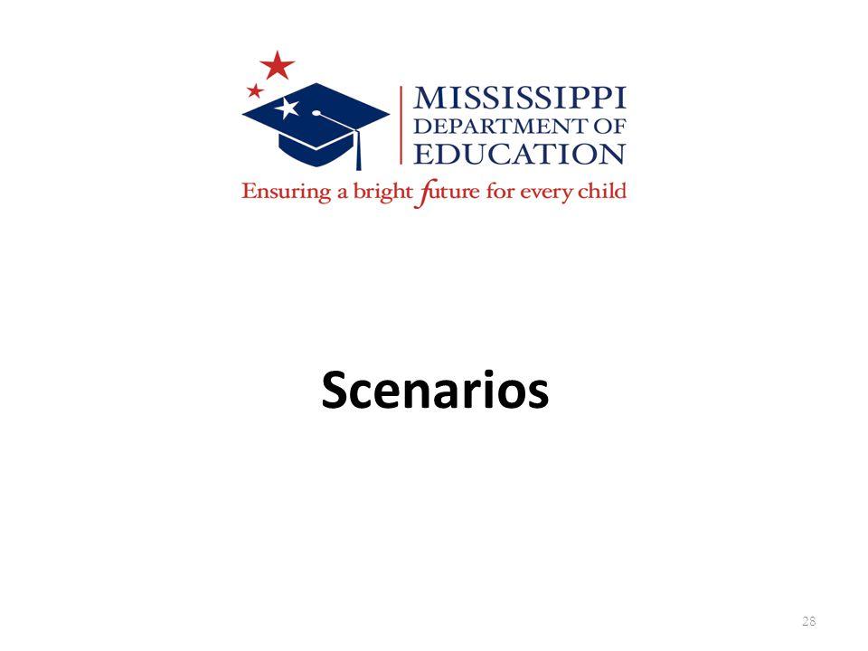28 Scenarios