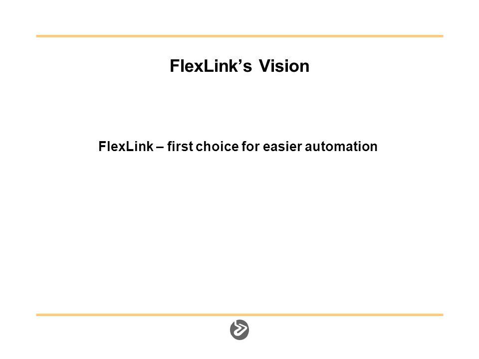 FlexLink provides profitable automation to demanding, world- leading customers.