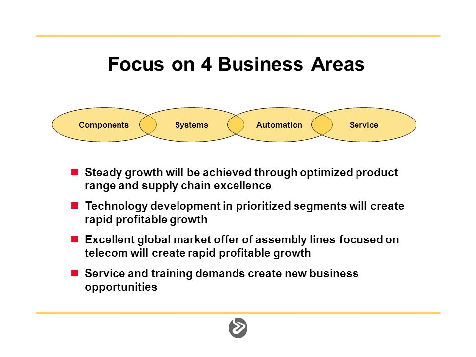 Focus on 4 Business Areas Components Steady growth will be achieved through optimized product range and supply chain excellence Technology development in prioritized segments will create rapid profitable growth Excellent global market offer of assembly lines focused on telecom will create rapid profitable growth Service and training demands create new business opportunities SystemsAutomationService
