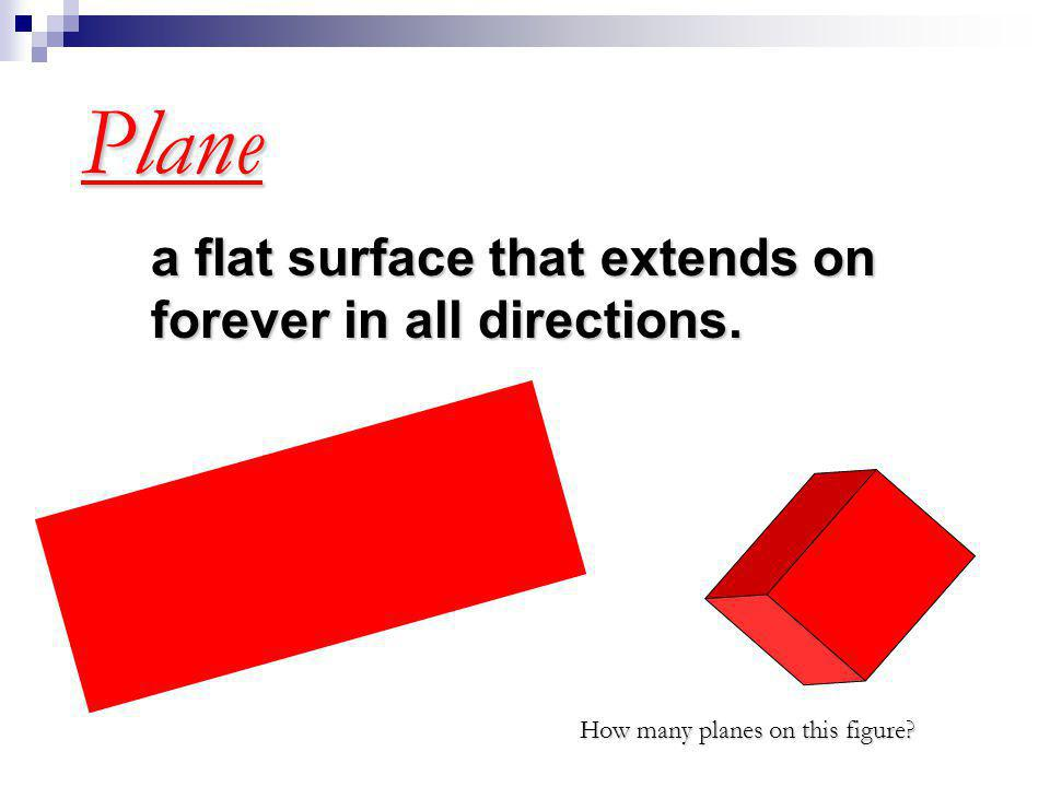 Plane a flat surface that extends on forever in all directions. How many planes on this figure?