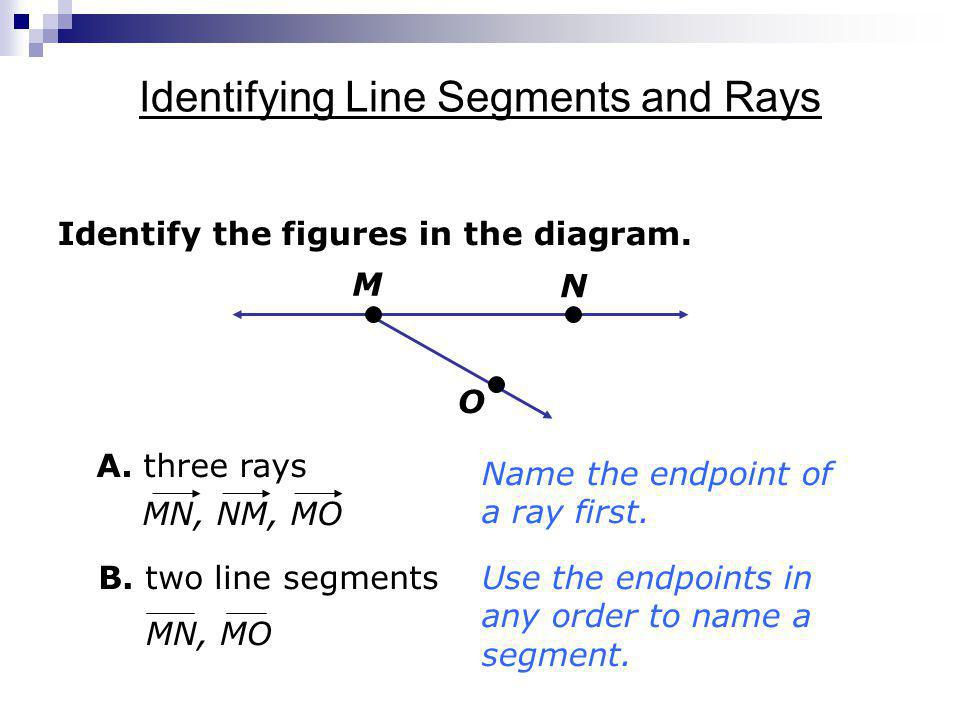 Identifying Line Segments and Rays Identify the figures in the diagram. M N O A. three rays B. two line segments MN, NM, MO MN, MO Name the endpoint o