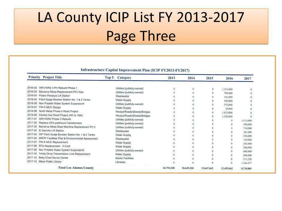 LA County ICIP List FY 2013-2017 Page Three
