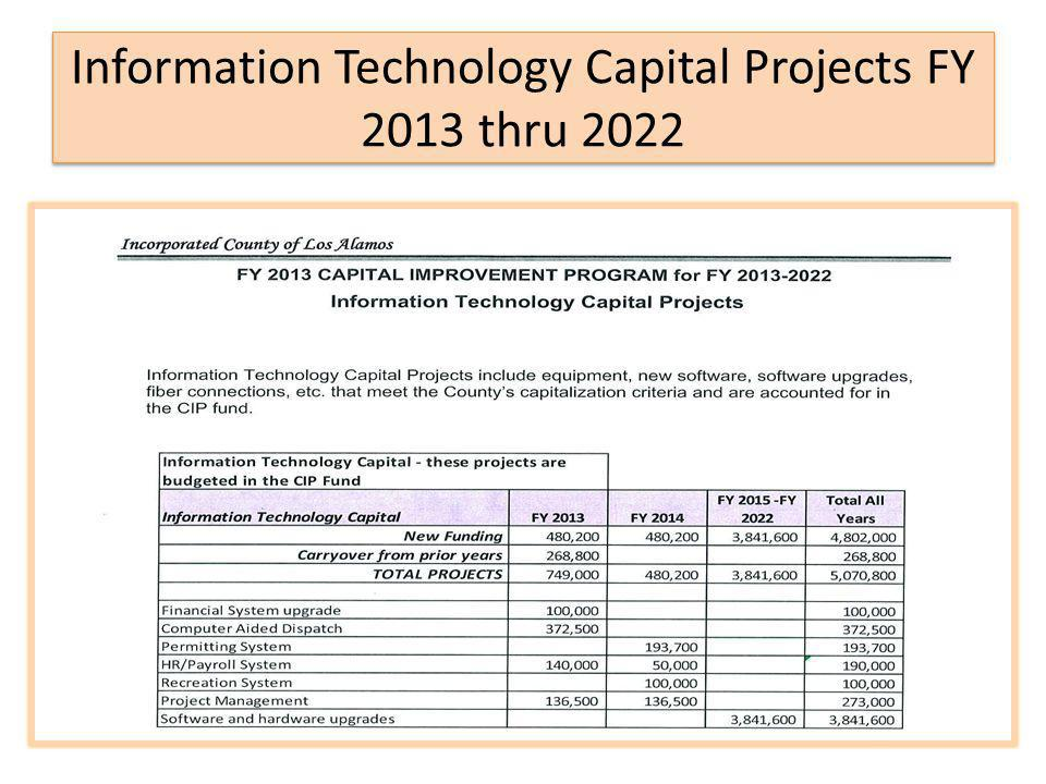 Information Technology Capital Projects FY 2013 thru 2022