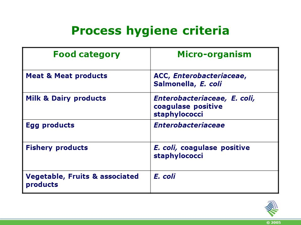 © 2005 In Regulation 2073/2005 microbiological criteria are specified for the following food categories: 1.