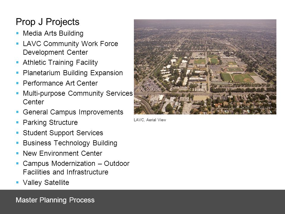 Master Planning Process Prop J Projects  Media Arts Building  LAVC Community Work Force Development Center  Athletic Training Facility  Planetarium Building Expansion  Performance Art Center  Multi-purpose Community Services Center  General Campus Improvements  Parking Structure  Student Support Services  Business Technology Building  New Environment Center  Campus Modernization – Outdoor Facilities and Infrastructure  Valley Satellite LAVC, Aerial View
