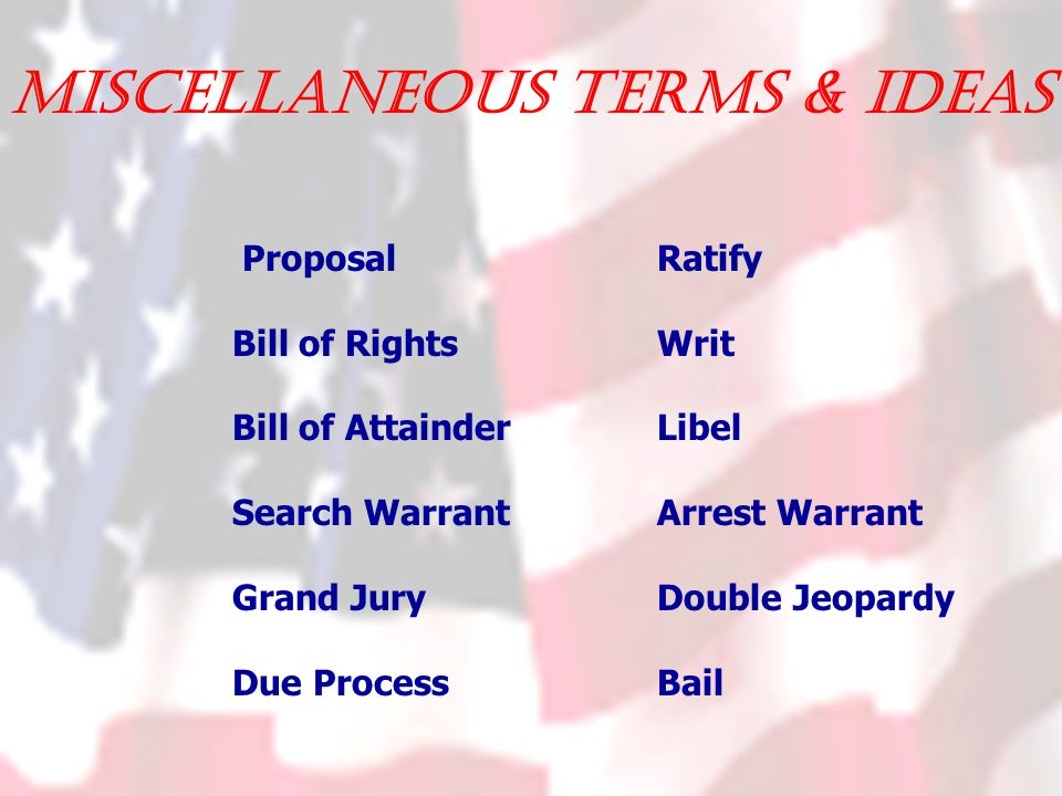 ProposalRatify Bill of RightsWrit Bill of AttainderLibel Search WarrantArrest Warrant Grand JuryDouble Jeopardy Due ProcessBail Miscellaneous Terms & Ideas