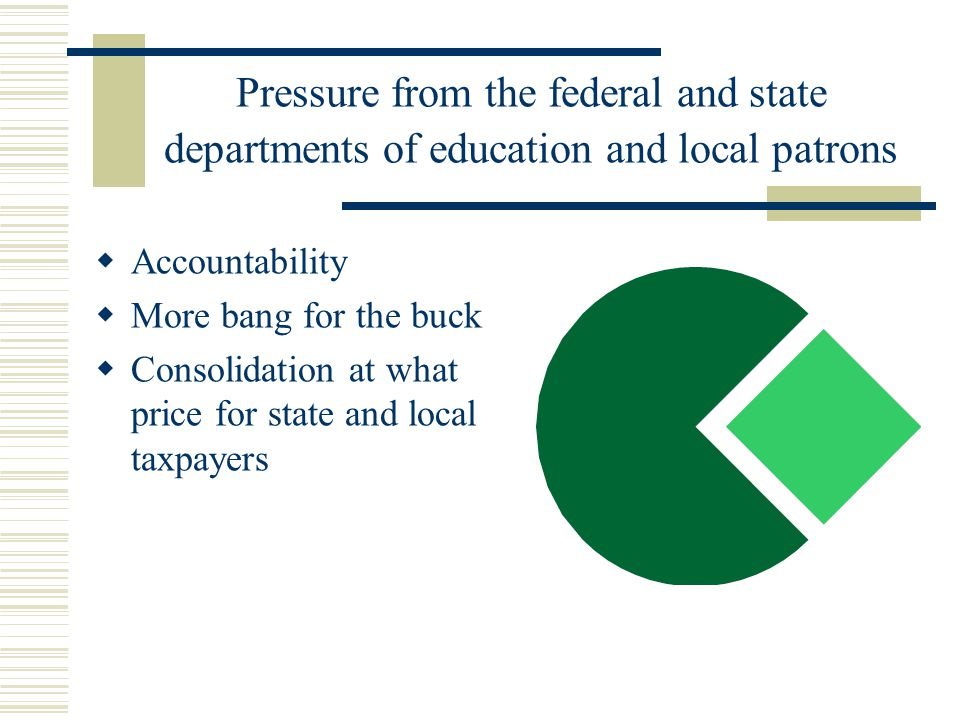 Pressure from the federal and state departments of education and local patrons  Accountability  More bang for the buck  Consolidation at what price