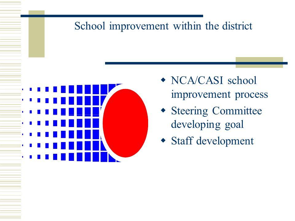 School improvement within the district  NCA/CASI school improvement process  Steering Committee developing goal  Staff development