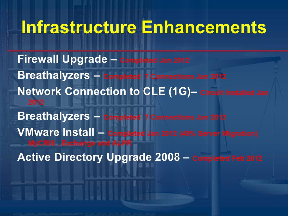 Infrastructure Enhancements Firewall Upgrade – Completed Jan 2012 Breathalyzers – Completed 7 Connections Jan 2012 Network Connection to CLE (1G)– Circuit Installed Jan 2012 Breathalyzers – Completed 7 Connections Jan 2012 VMware Install – Completed Jan 2012 (40% Server Migration) MyCRIS, Exchange and ALPR Active Directory Upgrade 2008 – Completed Feb 2012