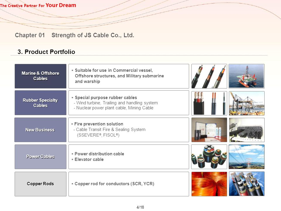 The Creative Partner For Your Dream 3. Product Portfolio  Suitable for use in Commercial vessel, Offshore structures, and Military submarine and wars