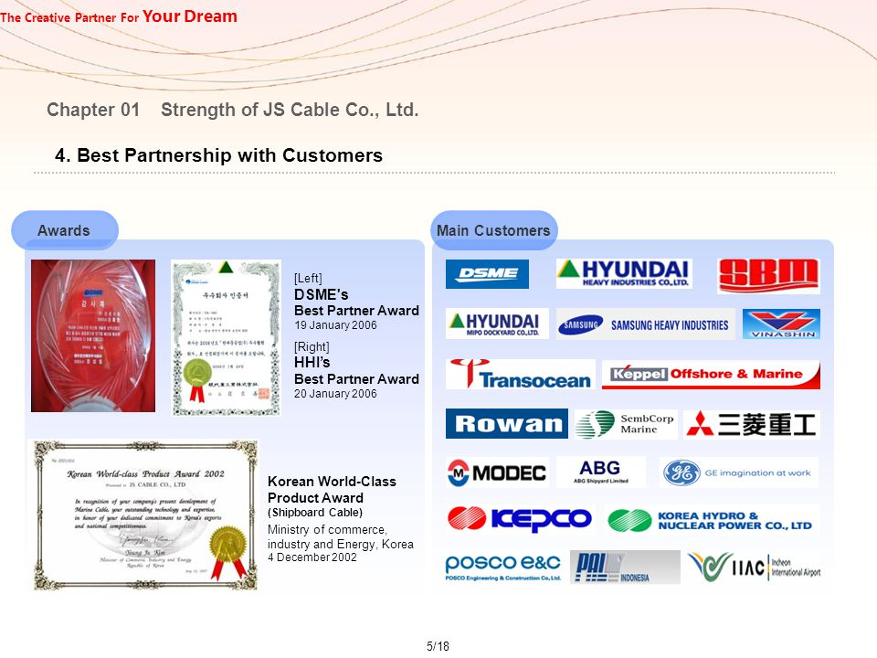 The Creative Partner For Your Dream 4.Offshore Facilities - Platform Chapter 02.