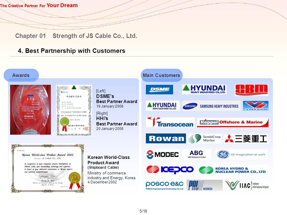 The Creative Partner For Your Dream 4. Best Partnership with Customers [Left] DSME's Best Partner Award 19 January 2006 [Right] HHI's Best Partner Awa