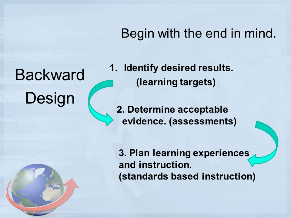Backward Design Begin with the end in mind. 1.Identify desired results.