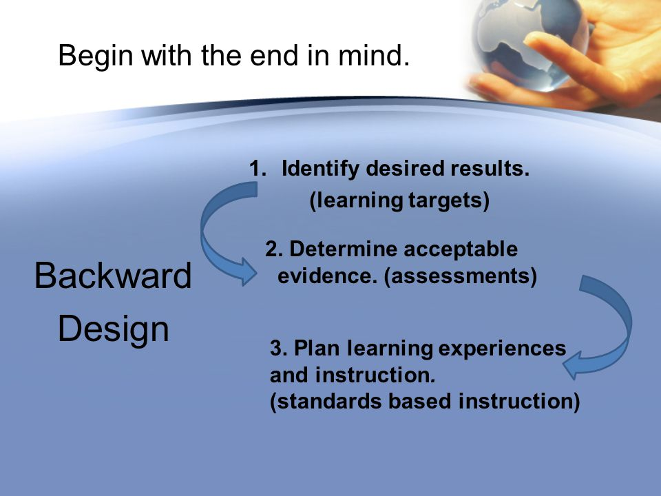 Backward Design 1.Identify desired results. (learning targets) 2.