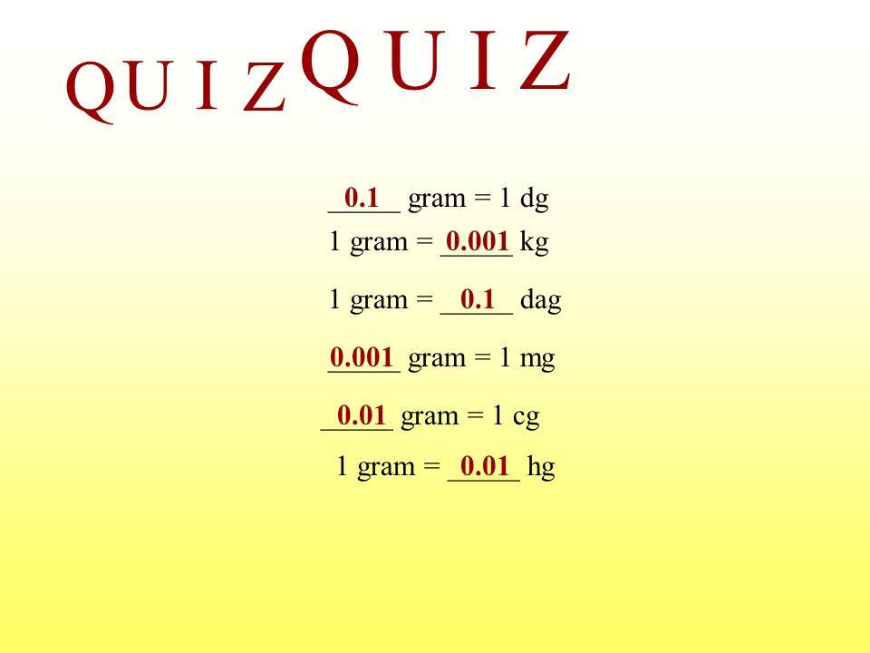 1 gram = _____ kg 0.001 1 gram = _____ hg 0.01 1 gram = _____ dag 0.1 X _____ gram = 1 dg 0.001 0.1.01 _____ gram = 1 cg _____ gram = 1 mg