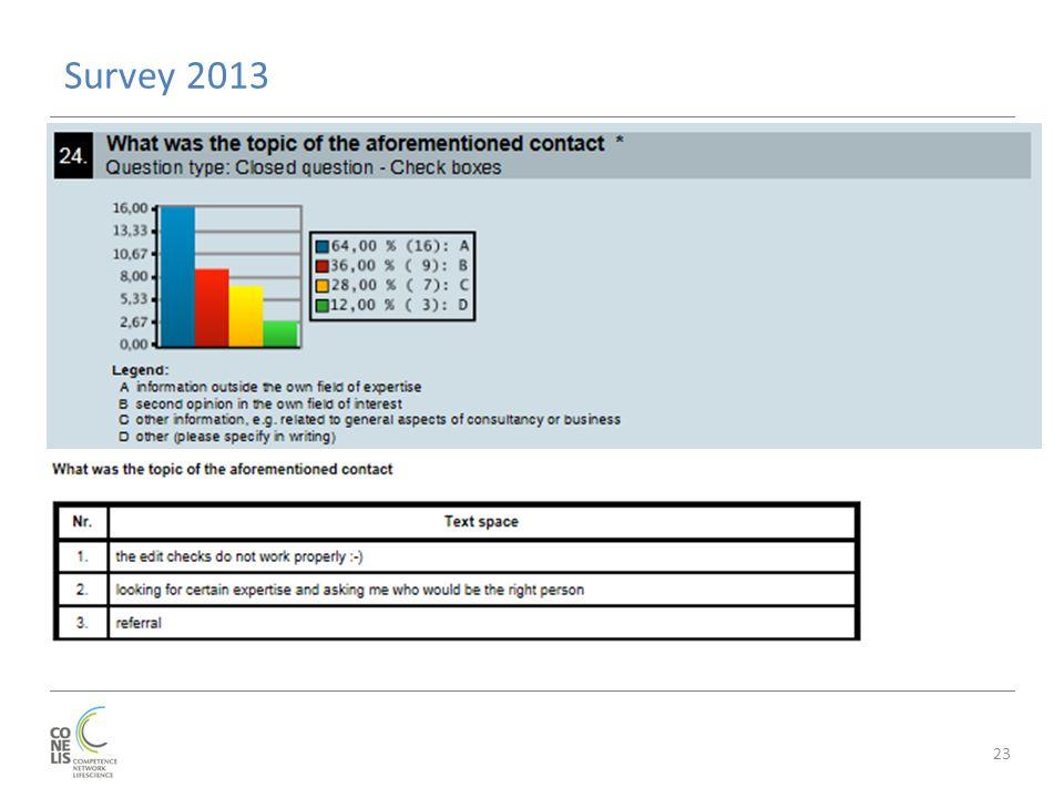 Survey 2013 23
