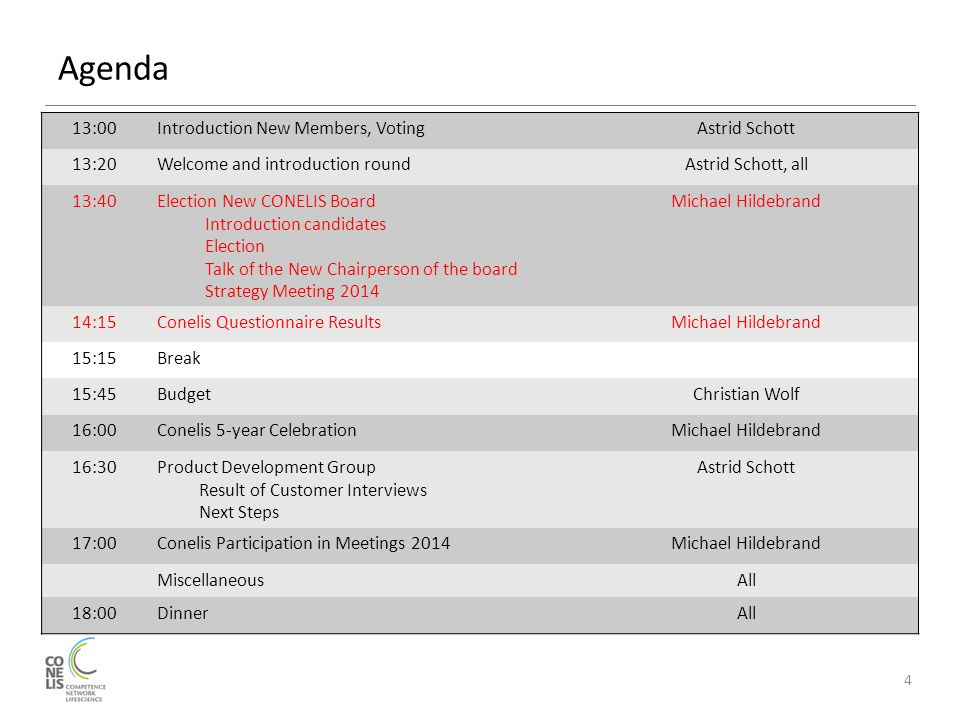 Agenda 4 13:00Introduction New Members, VotingAstrid Schott 13:20Welcome and introduction roundAstrid Schott, all 13:40Election New CONELIS Board Intr