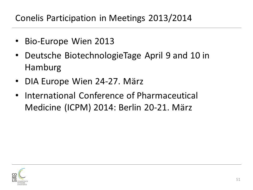 Conelis Participation in Meetings 2013/2014 Bio-Europe Wien 2013 Deutsche BiotechnologieTage April 9 and 10 in Hamburg DIA Europe Wien 24-27.
