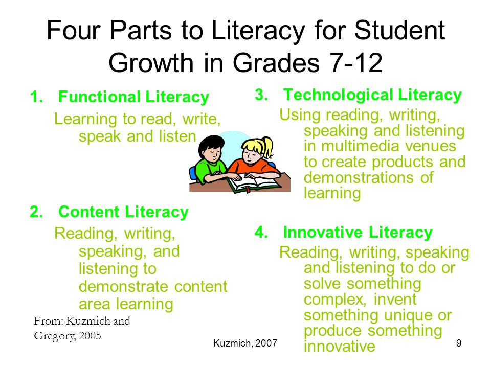 Kuzmich, 20079 Four Parts to Literacy for Student Growth in Grades 7-12 1.Functional Literacy Learning to read, write, speak and listen 2.Content Lite