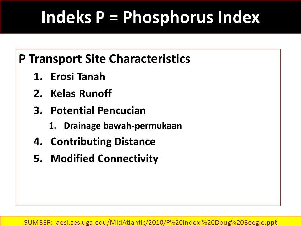 Indeks P = Phosphorus Index P Transport Site Characteristics 1.Erosi Tanah 2.Kelas Runoff 3.Potential Pencucian 1.Drainage bawah-permukaan 4.Contributing Distance 5.Modified Connectivity SUMBER: aesl.ces.uga.edu/MidAtlantic/2010/P%20Index-%20Doug%20Beegle.ppt