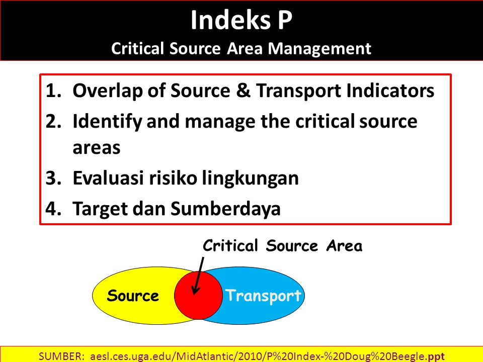 SourceTransport Critical Source Area Indeks P Critical Source Area Management 1.Overlap of Source & Transport Indicators 2.Identify and manage the critical source areas 3.Evaluasi risiko lingkungan 4.Target dan Sumberdaya SUMBER: aesl.ces.uga.edu/MidAtlantic/2010/P%20Index-%20Doug%20Beegle.ppt‎