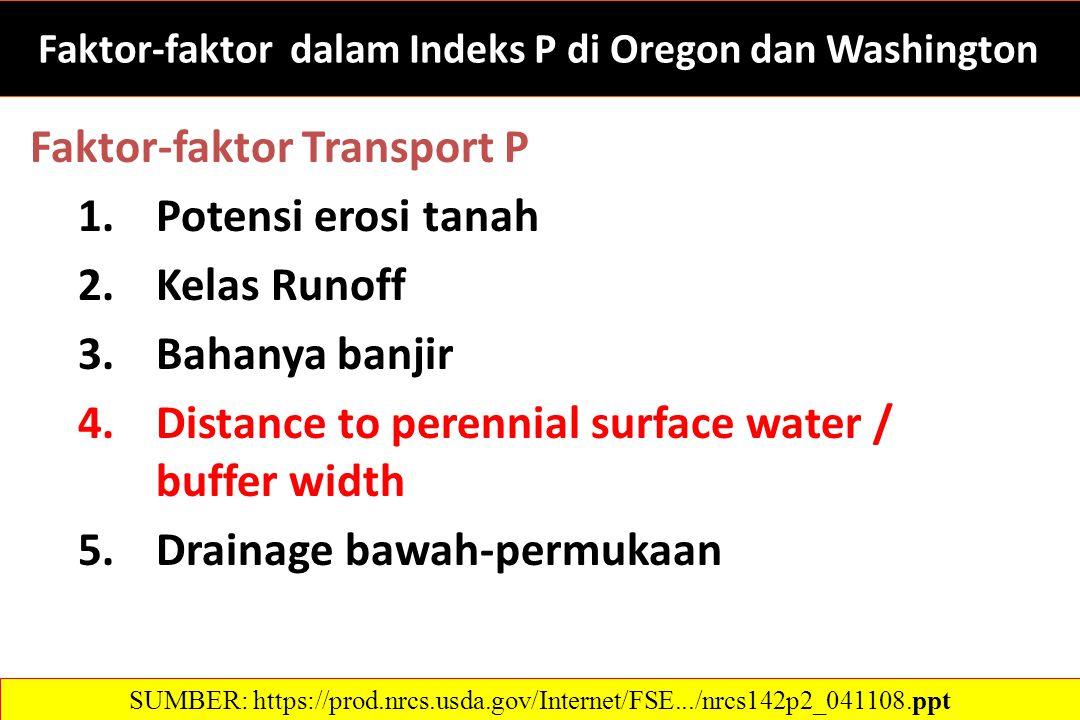 Faktor-faktor dalam Indeks P di Oregon dan Washington Faktor-faktor Transport P 1.Potensi erosi tanah 2.Kelas Runoff 3.Bahanya banjir 4.Distance to perennial surface water / buffer width 5.Drainage bawah-permukaan SUMBER: https://prod.nrcs.usda.gov/Internet/FSE.../nrcs142p2_041108.ppt