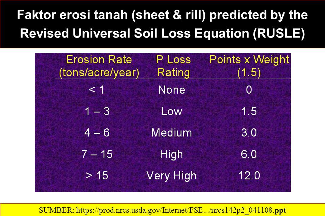 Faktor erosi tanah (sheet & rill) predicted by the Revised Universal Soil Loss Equation (RUSLE) SUMBER: https://prod.nrcs.usda.gov/Internet/FSE.../nrcs142p2_041108.ppt