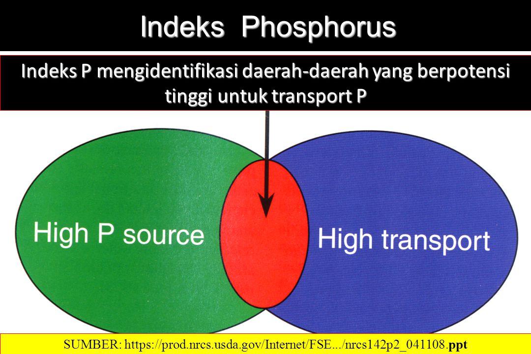 In Sharpley et al., 1999; ARS-149 Indeks P mengidentifikasi daerah-daerah yang berpotensi tinggi untuk transport P Indeks Phosphorus SUMBER: https://prod.nrcs.usda.gov/Internet/FSE.../nrcs142p2_041108.ppt