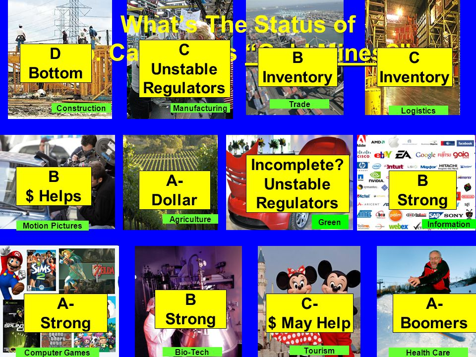Green ConstructionManufacturing Tourism Trade Bio-Tech Logistics Motion Pictures Computer GamesHealth Care Information Agriculture Gold Mines What's The Status of So.