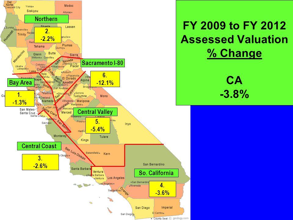 So. California Central Coast Bay Area Northern Sacramento I-80 Central Valley 4.