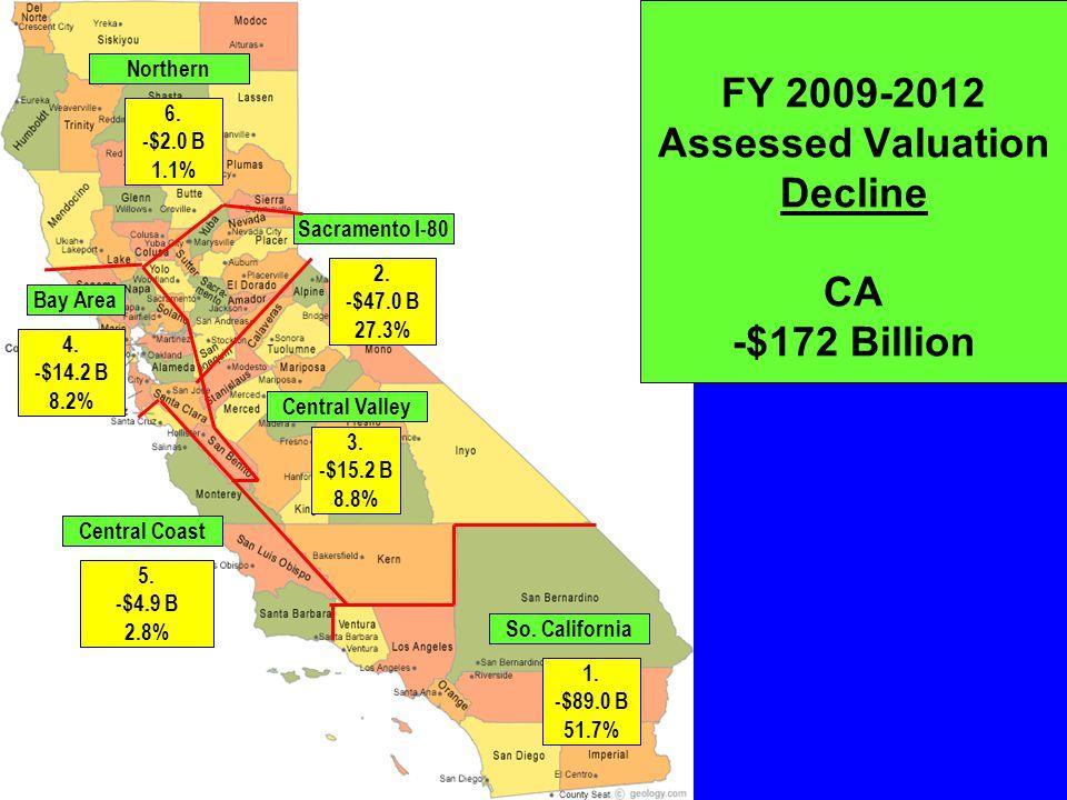 So. California Central Coast Bay Area Northern Sacramento I-80 Central Valley 1.