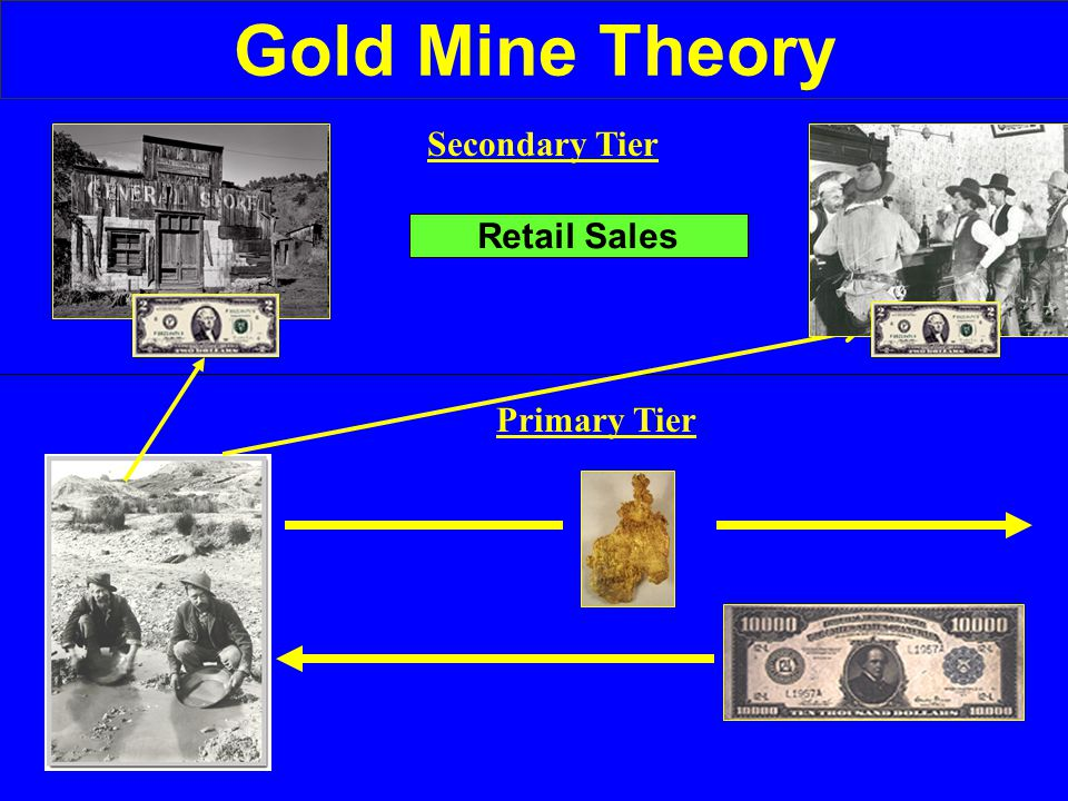 Gold Mine Theory Primary Tier Secondary Tier Retail Sales