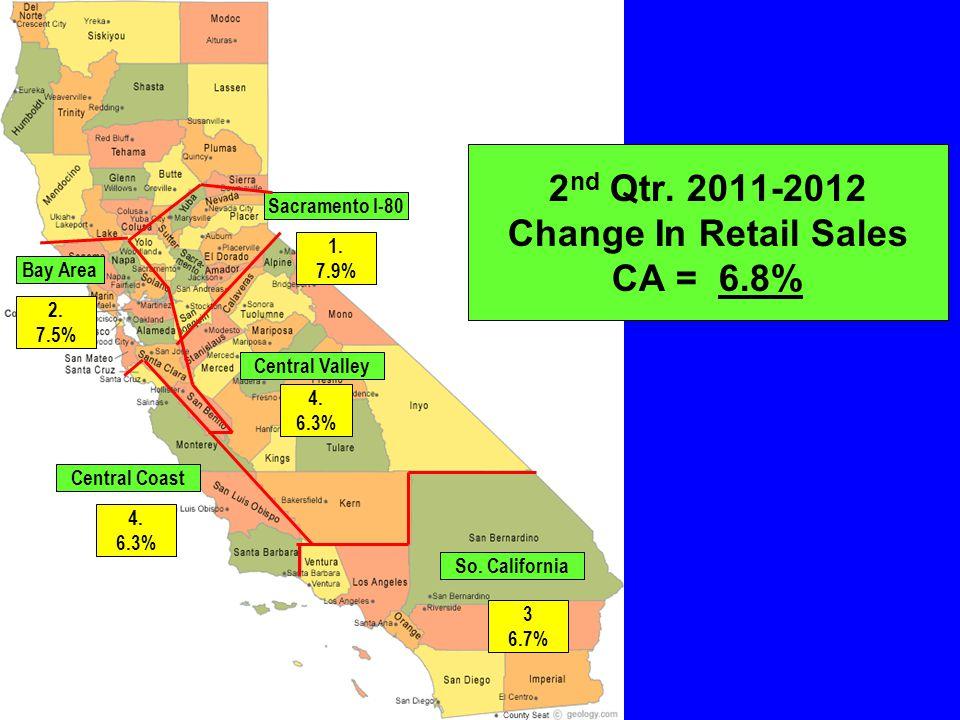 So. California Central Coast Bay Area Sacramento I-80 Central Valley 3 6.7% 4.