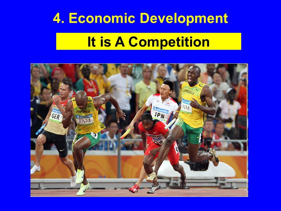4. Economic Development It is A Competition