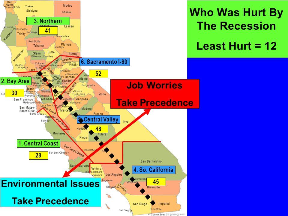 California Governing Philosophy Command & Control Markets Vs.