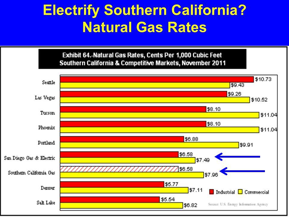 Electrify Southern California? Natural Gas Rates