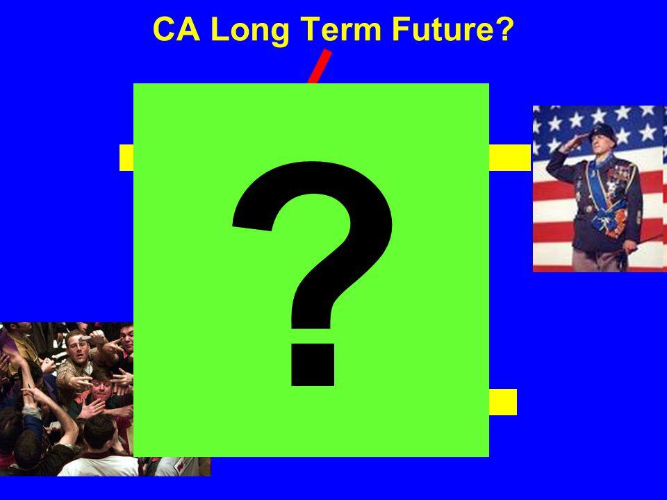CA Long Term Future? Command & Control Markets Vs. ?