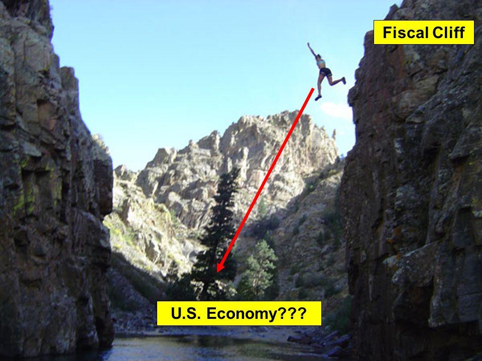 U.S. Economy Fiscal Cliff