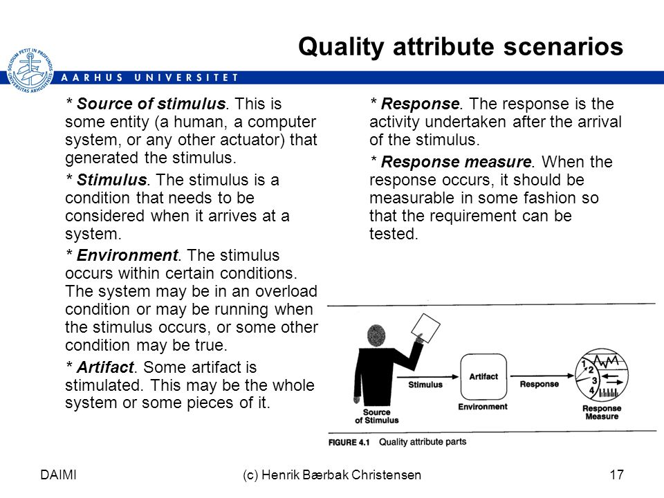 DAIMI(c) Henrik Bærbak Christensen17 Quality attribute scenarios * Source of stimulus.