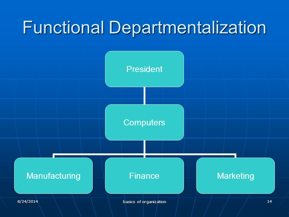 14 Functional Departmentalization President Computers ManufacturingFinanceMarketing 8/24/2014 basics of organization