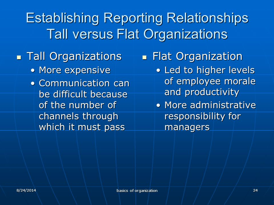 24 Establishing Reporting Relationships Tall versus Flat Organizations Tall Organizations Tall Organizations More expensiveMore expensive Communication can be difficult because of the number of channels through which it must passCommunication can be difficult because of the number of channels through which it must pass Flat Organization Flat Organization Led to higher levels of employee morale and productivity More administrative responsibility for managers 8/24/2014 basics of organization