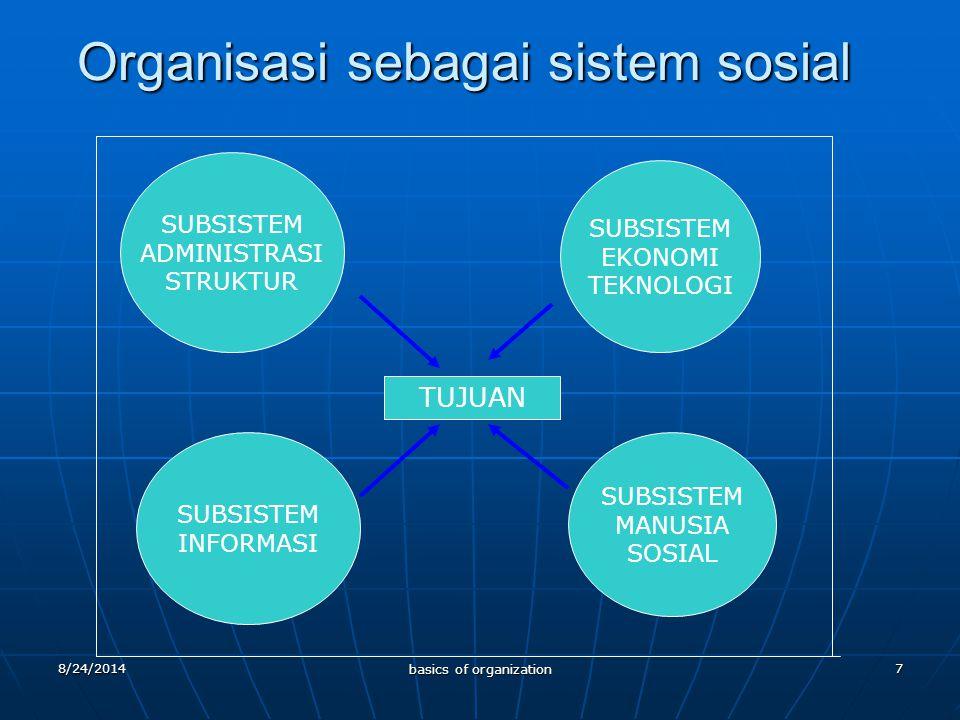 8/24/2014 basics of organization 7 Organisasi sebagai sistem sosial SUBSISTEM ADMINISTRASI STRUKTUR SUBSISTEM INFORMASI SUBSISTEM EKONOMI TEKNOLOGI SUBSISTEM MANUSIA SOSIAL TUJUAN