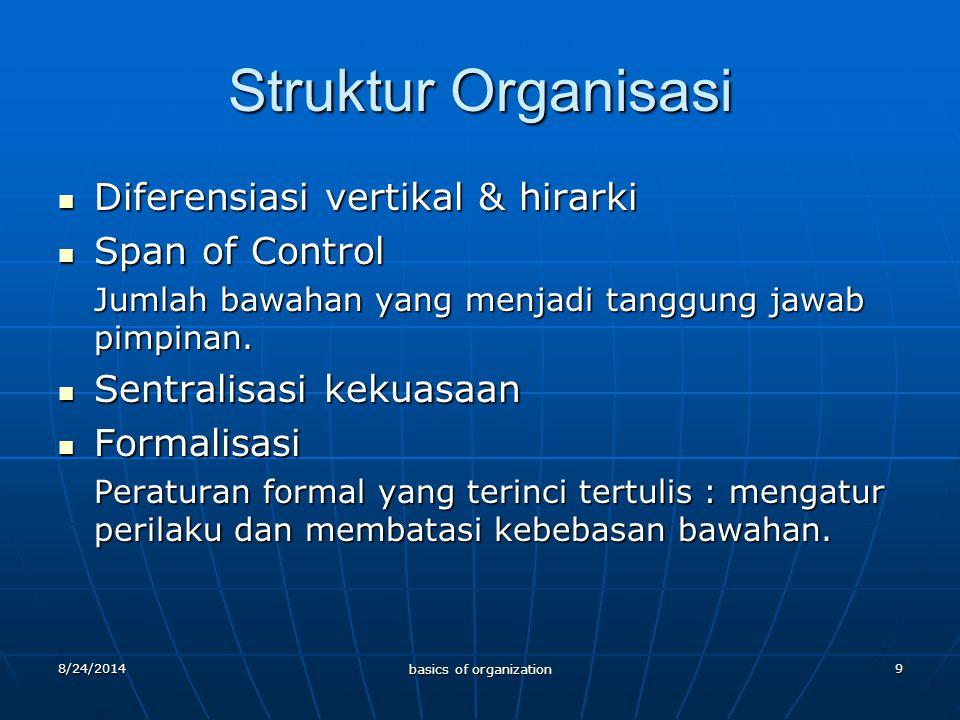 8/24/2014 basics of organization 9 Struktur Organisasi Diferensiasi vertikal & hirarki Diferensiasi vertikal & hirarki Span of Control Span of Control Jumlah bawahan yang menjadi tanggung jawab pimpinan.